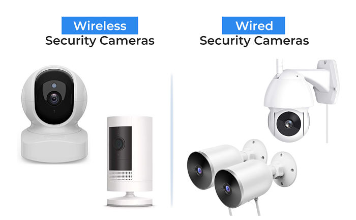 Wired and Wireless Security Camera
